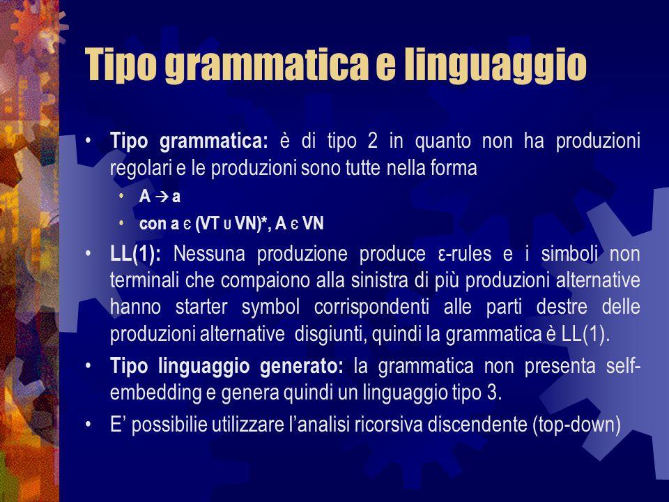 Tipo grammatica e linguaggio Tipo grammatica: è di tipo 2 in quanto non ha produzioni regolari e le produzioni sono tutte nella forma A  a con a є (VT U VN)*, A є VN LL(1): Nessuna produzione produce ε-rules e i simboli non terminali che compaiono alla sinistra di più produzioni alternative hanno starter symbol corrispondenti alle parti destre delle produzioni alternative disgiunti, quindi la grammatica è LL(1).