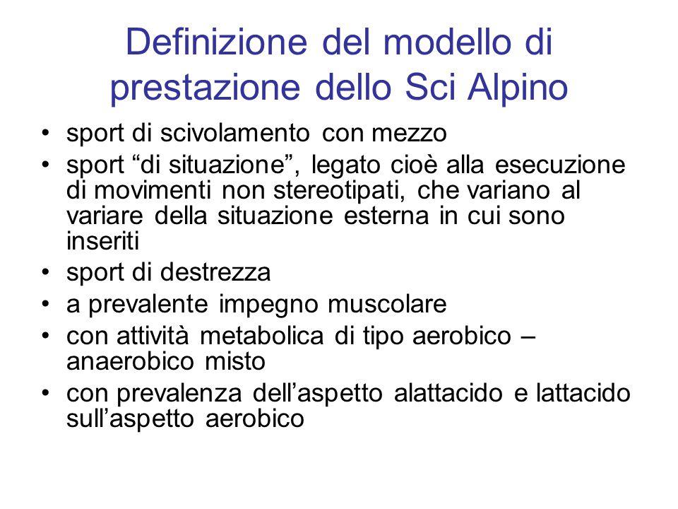 """Definizione del modello di prestazione dello Sci Alpino sport di scivolamento con mezzo sport """"di situazione"""", legato cioè alla esecuzione di moviment"""
