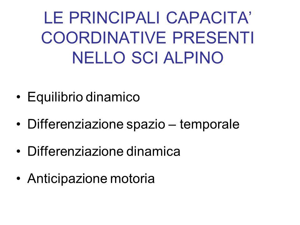LE PRINCIPALI CAPACITA' COORDINATIVE PRESENTI NELLO SCI ALPINO Equilibrio dinamico Differenziazione spazio – temporale Differenziazione dinamica Antic