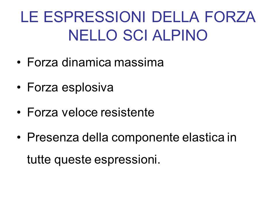 LE ESPRESSIONI DELLA FORZA NELLO SCI ALPINO Forza dinamica massima Forza esplosiva Forza veloce resistente Presenza della componente elastica in tutte
