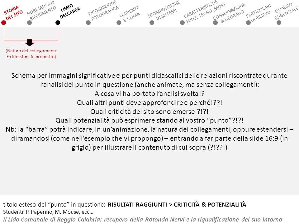 Schema per immagini significative e per punti didascalici delle relazioni riscontrate durante l'analisi del punto in questione (anche animate, ma senz