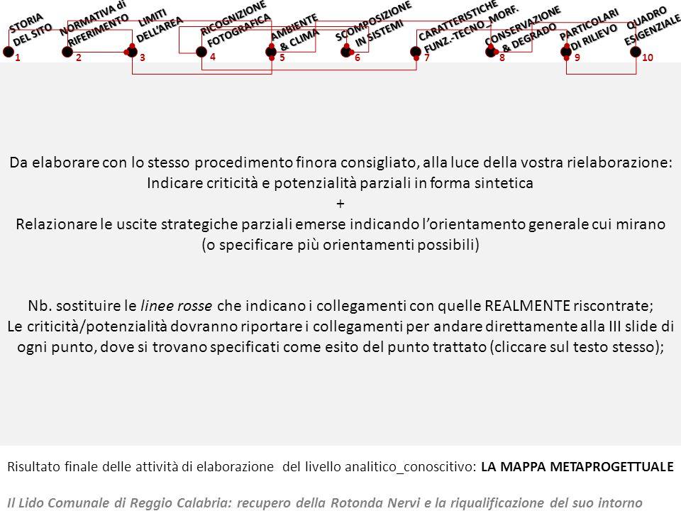 RIASSUMENDO: Usate questo format e inseritevi i vostri contenuti; Siate liberi di esprimervi graficamente nelle slide di collegamento per l'approfondimento, ma coordinatevi per una veste simile; il numero totale di slide MASTER è 33, ovvero: copertina (la presente slide n° 2) + mappa complessiva (la presente slide n°3) + 3 slide per ogni punto (le presenti n° 4,5,6, dove la 6 è la III prima citata) + mappa metaprogettuale (la presente n°7) NON USATE CARATTERI INFERIORI A 12 pt LA CONSEGNA DOVRÀ AVVENIRE TRAMITE MAIL IN FORMATO PPTX (MASTER E COLLEGAMENTI separati e inseriti in apposite cartelle) E IN PDF IN ORDINE LINEARE (COPERTINA, MAPPA COMPLESSIVA, PUNTO 1.I, 1.II, 1.III, & 1.II.A, 1.II.B, ecc., 2.I., 2.II., 2.III, ecc.