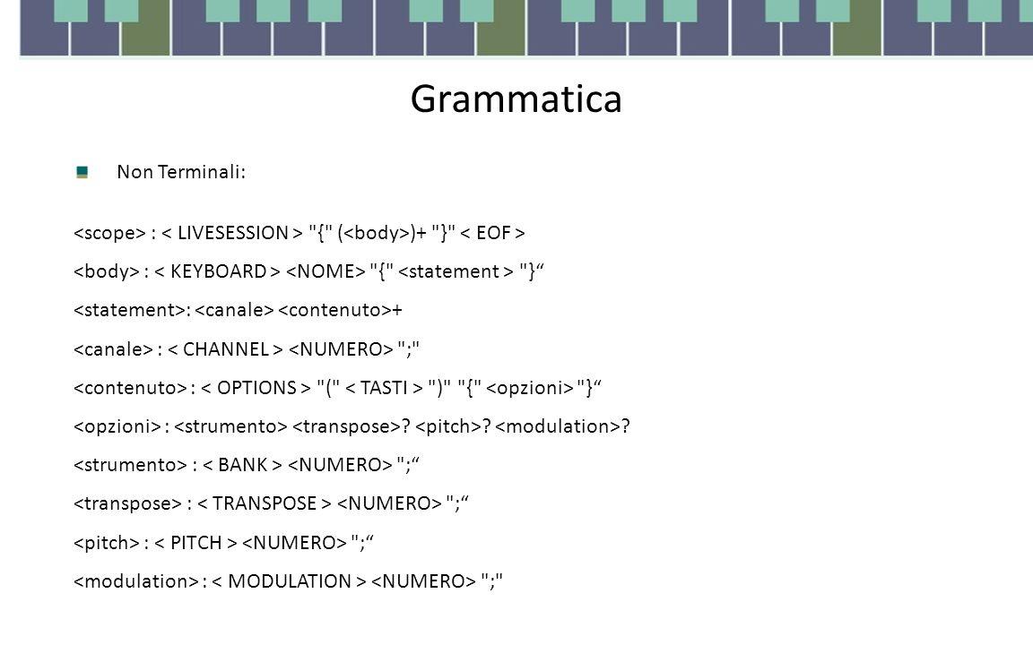 Grammatica Non Terminali: : { ( )+ } : { } : + : ; : ( ) { } : ? ? ? : ; : ;