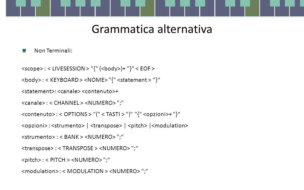 Grammatica alternativa Non Terminali: : { ( )+ } : { } : + : ; : ( ) { + } : | | | : ; : ;