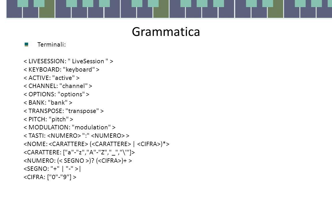 Grammatica Terminali: : > ( | )*> )? ( )+ > |