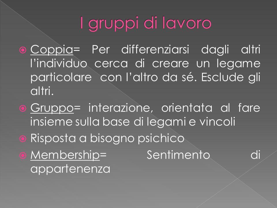  Coppia= Per differenziarsi dagli altri l'individuo cerca di creare un legame particolare con l'altro da sé.