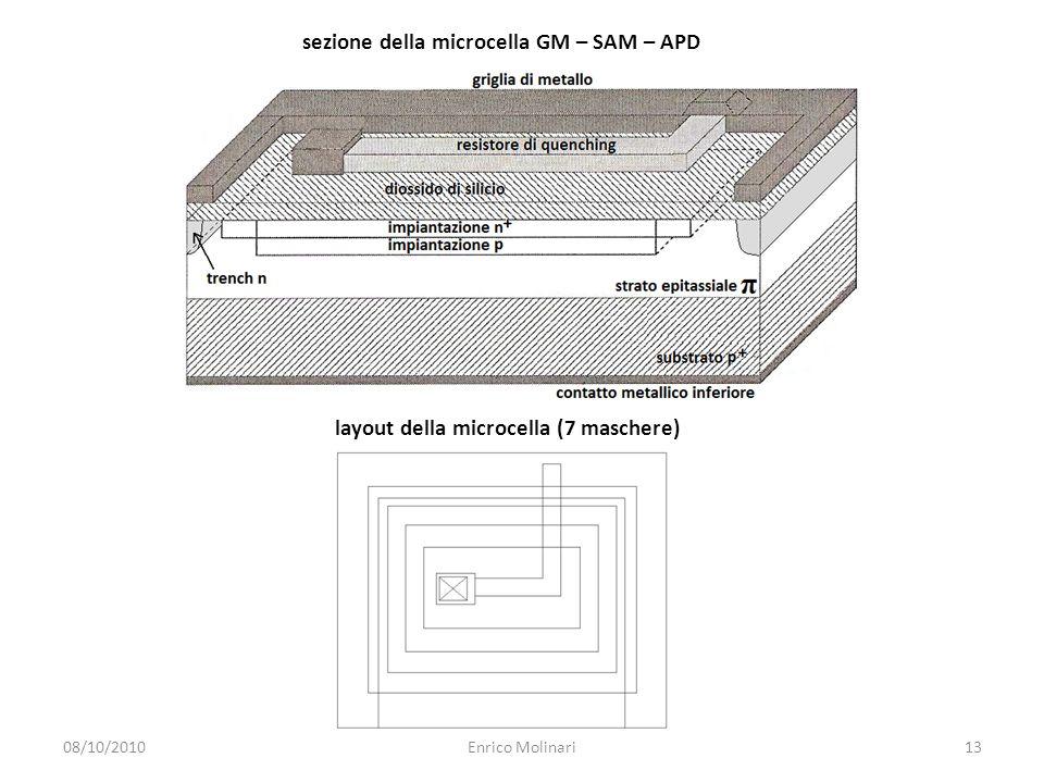 08/10/2010Enrico Molinari13 sezione della microcella GM – SAM – APD layout della microcella (7 maschere)