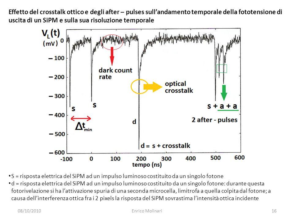 Effetto del crosstalk ottico e degli after – pulses sull'andamento temporale della fototensione di uscita di un SiPM e sulla sua risoluzione temporale S = risposta elettrica del SiPM ad un impulso luminoso costituito da un singolo fotone d = risposta elettrica del SiPM ad un impulso luminoso costituito da un singolo fotone: durante questa fotorivelazione si ha l'attivazione spuria di una seconda microcella, limitrofa a quella colpita dal fotone; a causa dell'interferenza ottica fra i 2 pixels la risposta del SiPM sovrastima l'intensità ottica incidente 08/10/201016Enrico Molinari