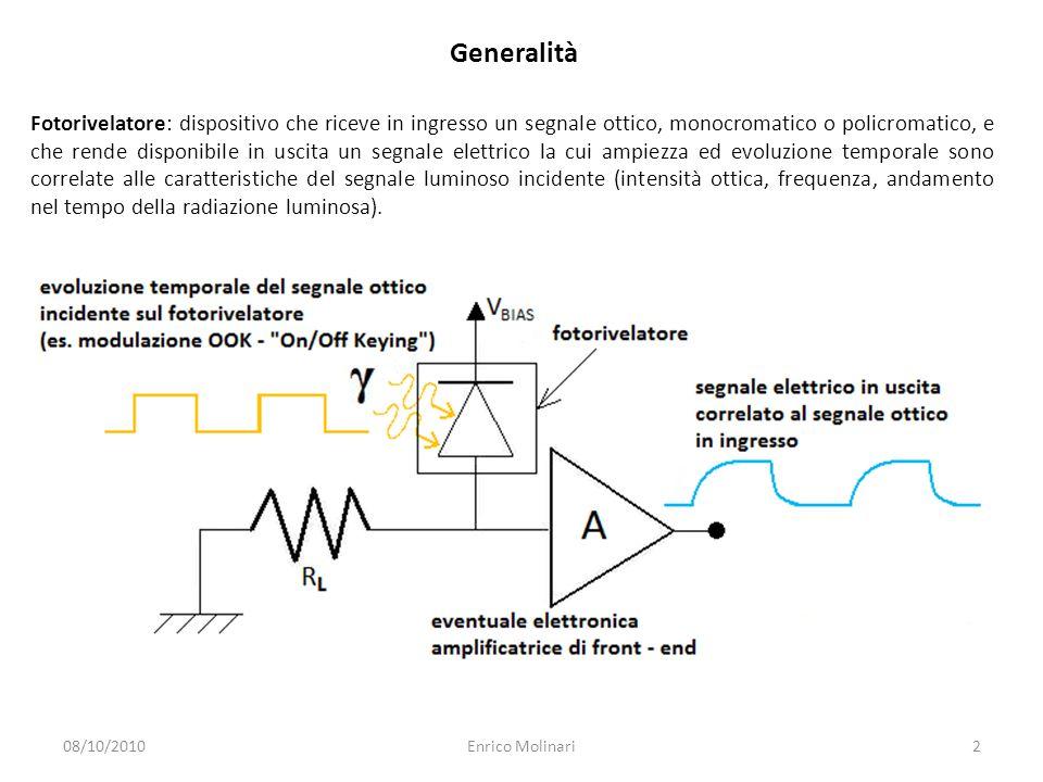 Dispositivi fotorivelatori a semiconduttore: principio fisico 08/10/20103Enrico Molinari