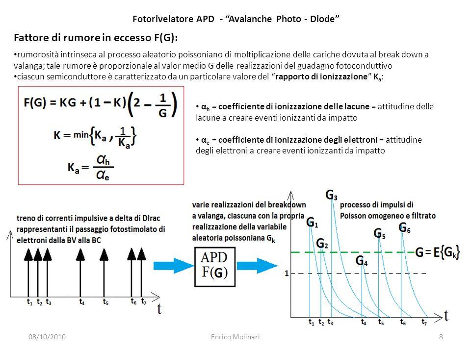 Fotorivelatore APD - Avalanche Photo - Diode Fattore di rumore in eccesso F(G): rumorosità intrinseca al processo aleatorio poissoniano di moltiplicazione delle cariche dovuta al break down a valanga; tale rumore è proporzionale al valor medio G delle realizzazioni del guadagno fotoconduttivo ciascun semiconduttore è caratterizzato da un particolare valore del rapporto di ionizzazione K a : α h = coefficiente di ionizzazione delle lacune = attitudine delle lacune a creare eventi ionizzanti da impatto α e = coefficiente di ionizzazione degli elettroni = attitudine degli elettroni a creare eventi ionizzanti da impatto 08/10/20108Enrico Molinari