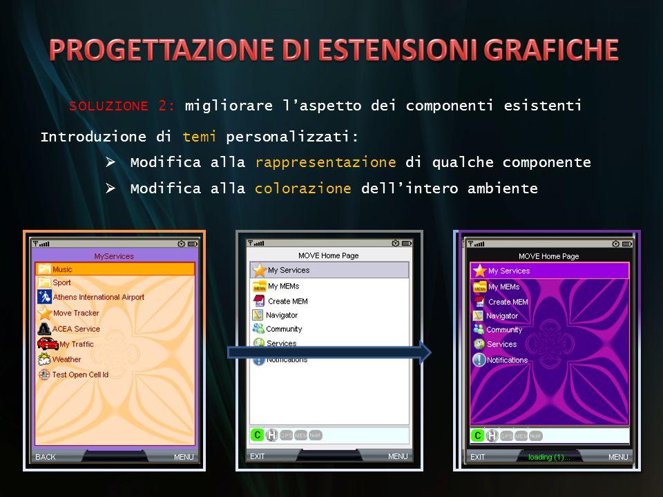 SOLUZIONE 2: migliorare l'aspetto dei componenti esistenti Introduzione di temi personalizzati:  Modifica alla rappresentazione di qualche componente