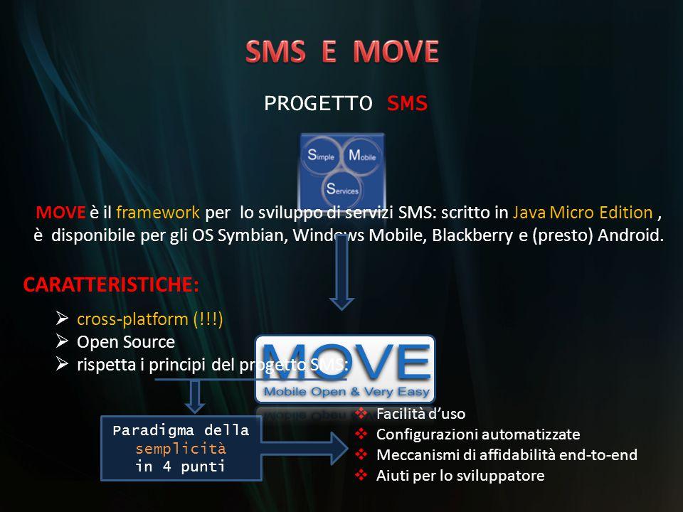 PROGETTO SMS Paradigma della semplicità in 4 punti  Facilità d'uso  Configurazioni automatizzate  Meccanismi di affidabilità end-to-end  Aiuti per