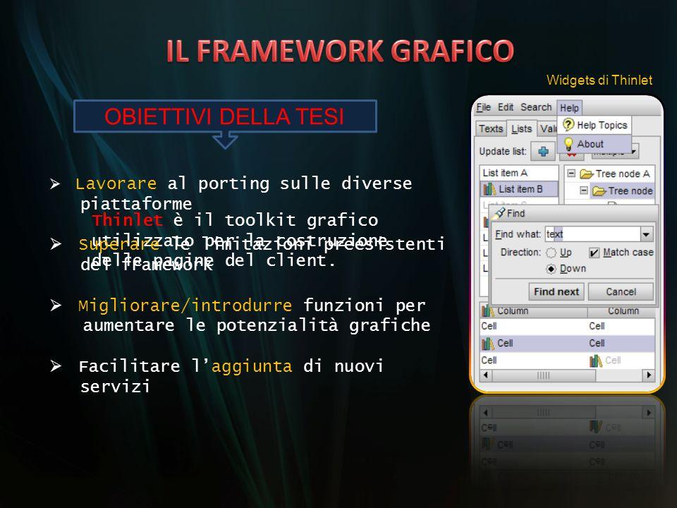 Thinlet è il toolkit grafico utilizzato per la costruzione delle pagine del client. Widgets di Thinlet OBIETTIVI DELLA TESI  Lavorare al porting sull
