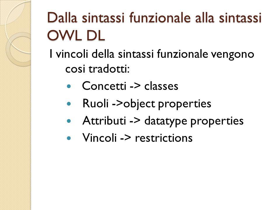 Dalla sintassi funzionale alla sintassi OWL DL I vincoli della sintassi funzionale vengono cosi tradotti: Concetti -> classes Ruoli ->object properties Attributi -> datatype properties Vincoli -> restrictions
