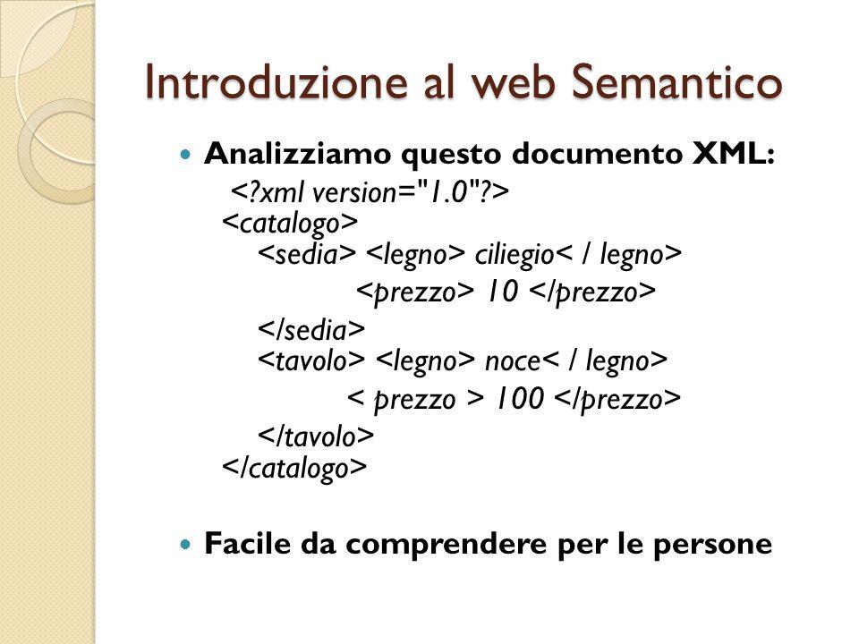 Introduzione al web Semantico Analizziamo questo documento XML: ciliegio 10 noce 100 Facile da comprendere per le persone