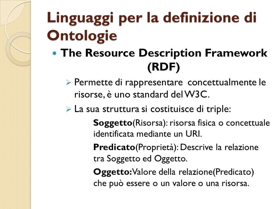 Linguaggi per la definizione di Ontologie Ontology Web Lenguage RDF e RDFS non hanno un espressività sufficiente per descrivere vincoli come complessi(cardinalità, transitività,simmetria,etc..) OWL: standard proposto dal W3C per la definizione di Ontologie per il Web Semantico.