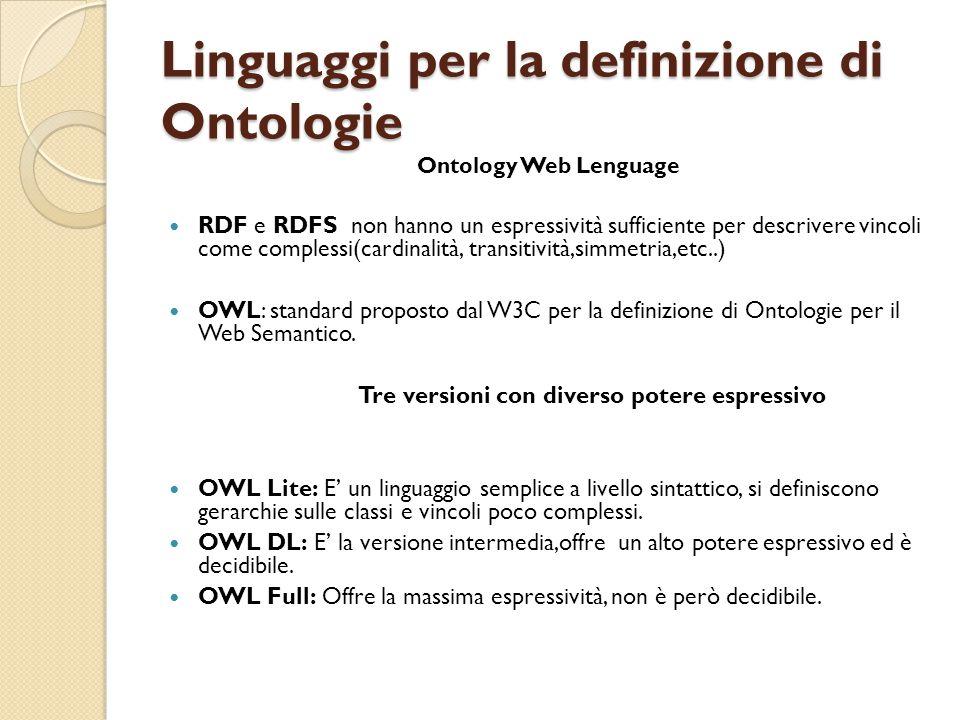 DL-Lite A e OWL DL OWL Description Logic Non è possibile dichiarare attributi di relazioni.