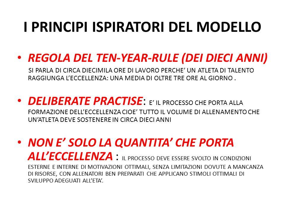 RICERCA SULL' EXPERTISE STUDIO SU CAMPIONI DI UN DETERMINATO DOMINIO CHE SERVE PER CREARE UN SISTEMA OTTIMALE DI PROMOZIONE DEL TALENTO DUE STUDIOSI, BLOOME E ERICSSON SONO D'ACCORDO PER DIVIDERE IN TRE FASI I MODELLI DI FORMAZIONE SULL'EXPERTISE: 1 FASE: SAMPLING YEARS: CREARE SEMPLICEMENTE LA MOTIVAZIONE E LA CURIOSITA' GIUSTA PER UNO SPORT DI DOMINIO 2 FASE: SPECIALISING YEARS: IL PROCESSO DIVIENE SISTEMATICO E OCCORRE LA PRESENZA DI ALLENATORI PREPARATI CHE LAVORANO SECONDO PROGETTI A LUNGO TERMINE.