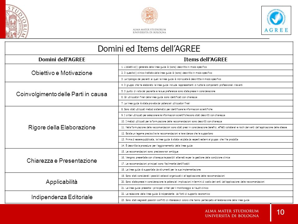 10 Domini ed Items dell'AGREE Domini dell'AGREEItems dell'AGREE Obiettivo e Motivazione 1. L'obiettivo(i) generale della linea guida è (sono) descritt