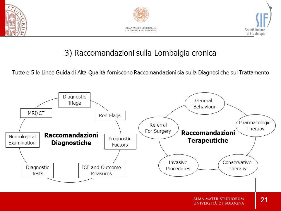 21 3) Raccomandazioni sulla Lombalgia cronica Tutte e 5 le Linee Guida di Alta Qualità forniscono Raccomandazioni sia sulla Diagnosi che sul Trattamen