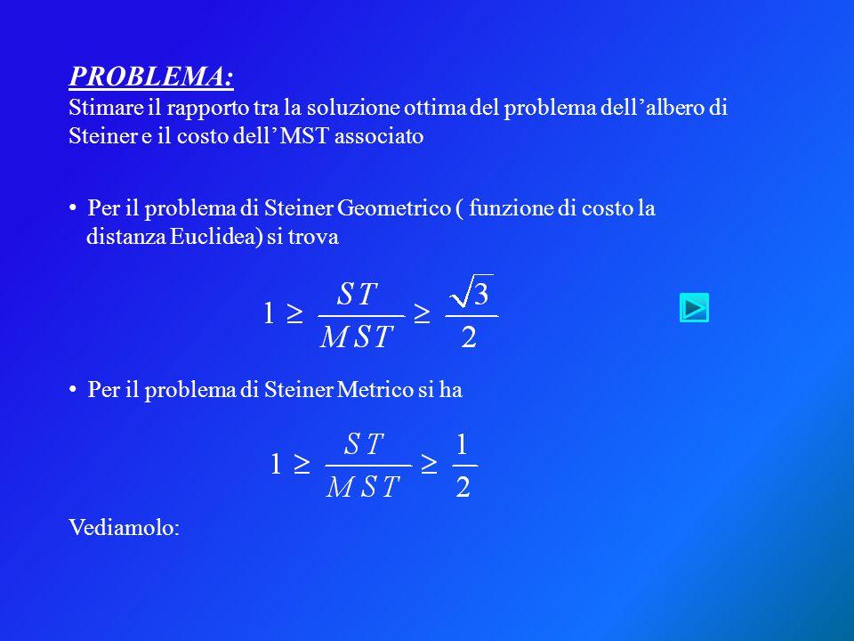 PROBLEMA: Stimare il rapporto tra la soluzione ottima del problema dell'albero di Steiner e il costo dell' MST associato Per il problema di Steiner Ge