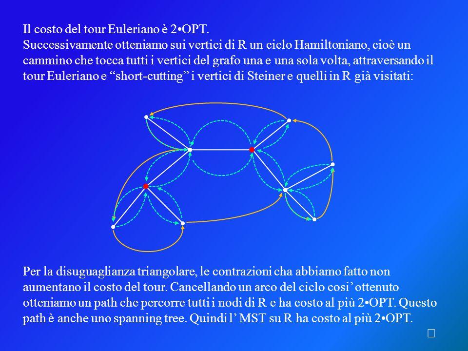 Il costo del tour Euleriano è 2OPT. Successivamente otteniamo sui vertici di R un ciclo Hamiltoniano, cioè un cammino che tocca tutti i vertici del gr