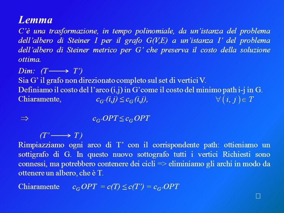  c G' OPT ≤ c G OPT Lemma C'è una trasformazione, in tempo polinomiale, da un'istanza del problema dell'albero di Steiner I per il grafo G(V,E) a un'