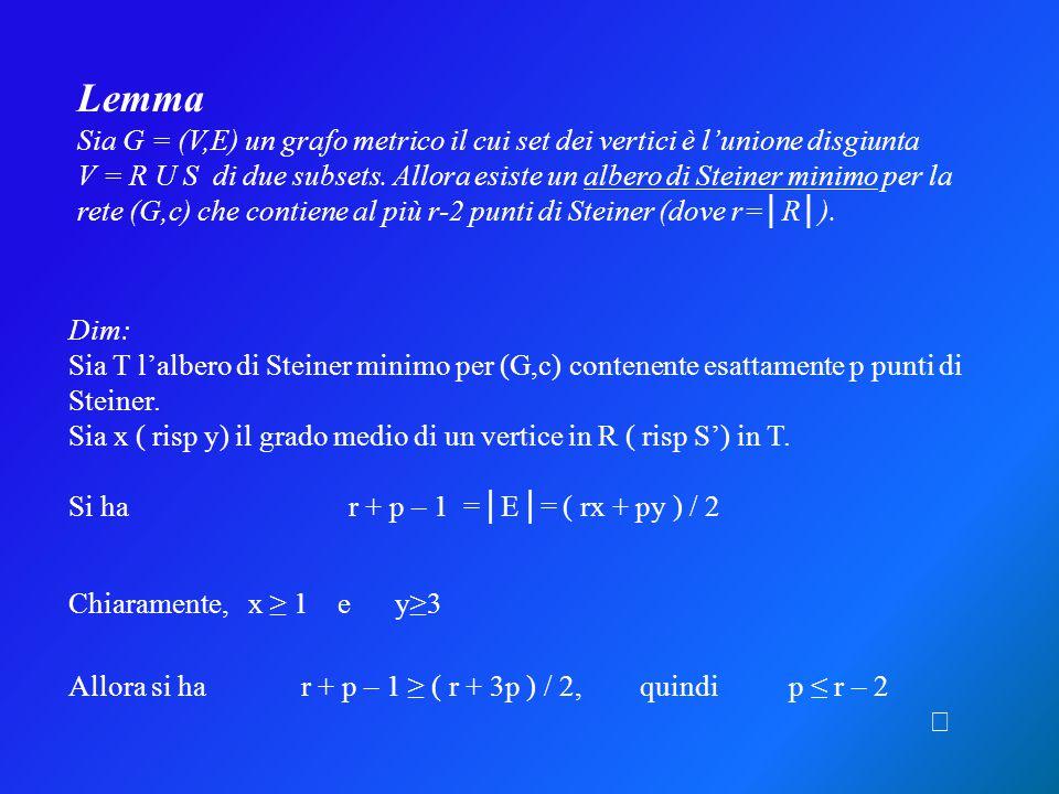 Lemma Sia G = (V,E) un grafo metrico il cui set dei vertici è l'unione disgiunta V = R U S di due subsets. Allora esiste un albero di Steiner minimo p