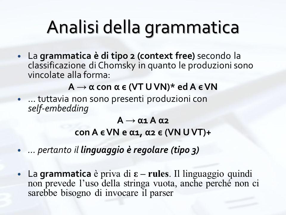 Analisi della grammatica La grammatica è di tipo 2 (context free) secondo la classificazione di Chomsky in quanto le produzioni sono vincolate alla forma: A → α con α є (VT U VN)* ed A є VN … tuttavia non sono presenti produzioni con self-embedding A → α1 A α2 con A є VN e α1, α2 є (VN U VT)+ … pertanto il linguaggio è regolare (tipo 3) La grammatica è priva di ε – rules.