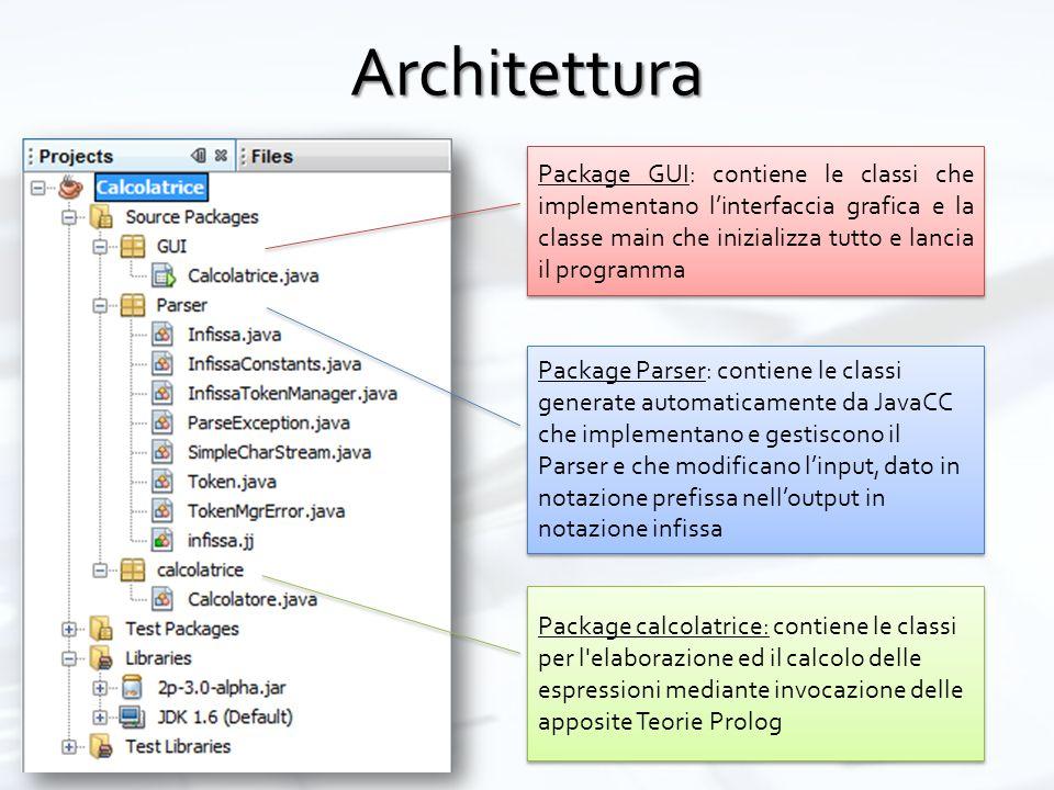 Architettura Package GUI: contiene le classi che implementano l'interfaccia grafica e la classe main che inizializza tutto e lancia il programma Packa