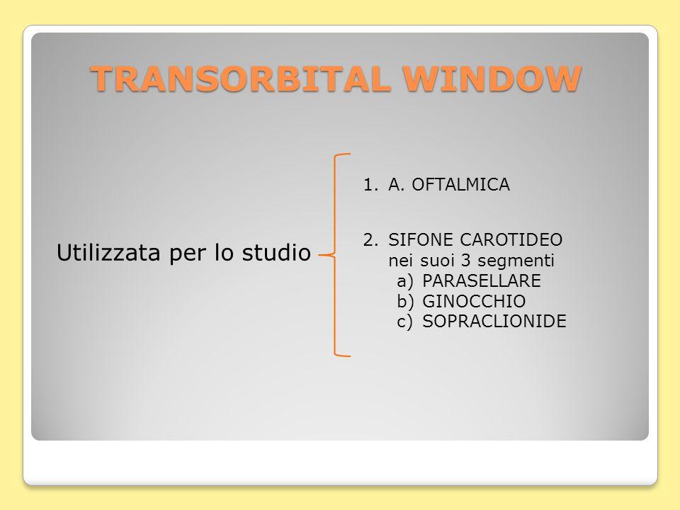 TRANSORBITAL WINDOW Utilizzata per lo studio 1.A.