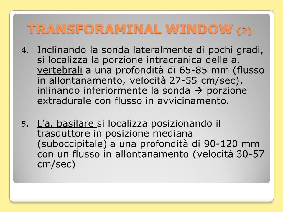 TRANSFORAMINAL WINDOW (2) 4. Inclinando la sonda lateralmente di pochi gradi, si localizza la porzione intracranica delle a. vertebrali a una profondi
