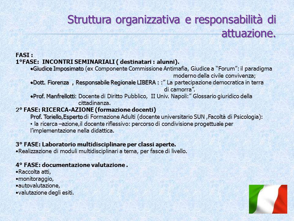 Struttura organizzativa e responsabilità di attuazione.