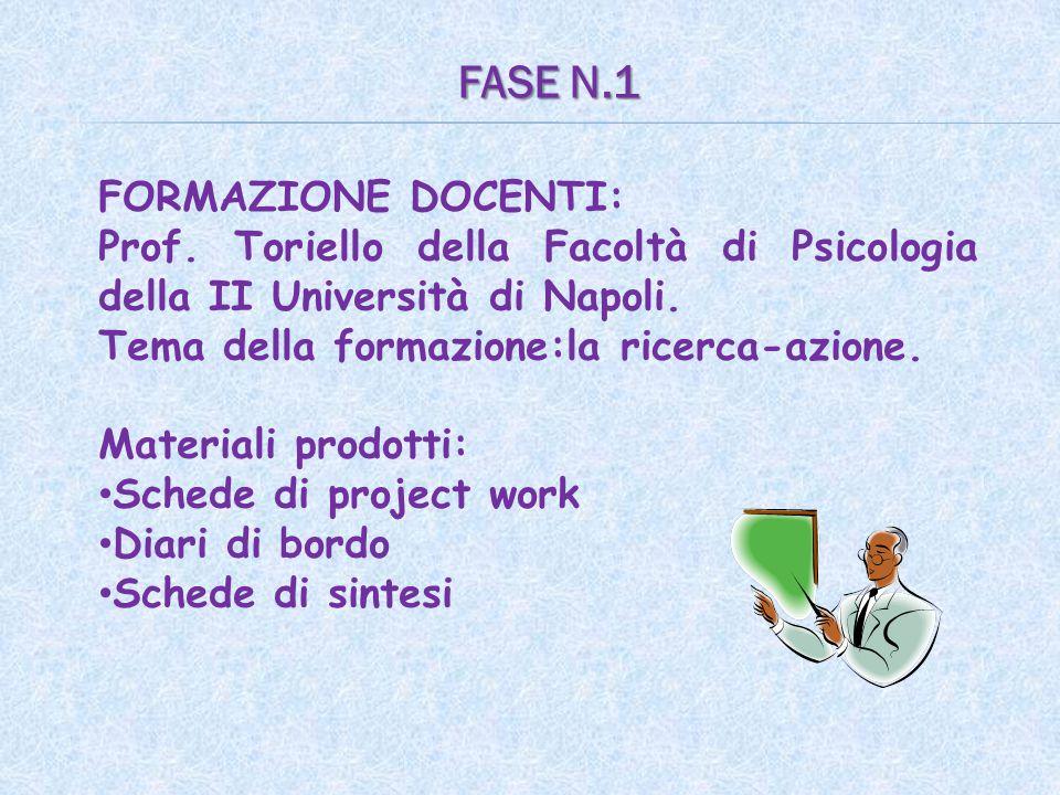 FORMAZIONE DOCENTI: Prof. Toriello della Facoltà di Psicologia della II Università di Napoli.