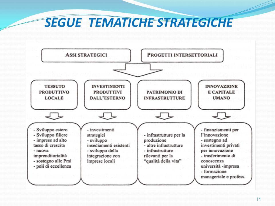 SEGUE TEMATICHE STRATEGICHE 11