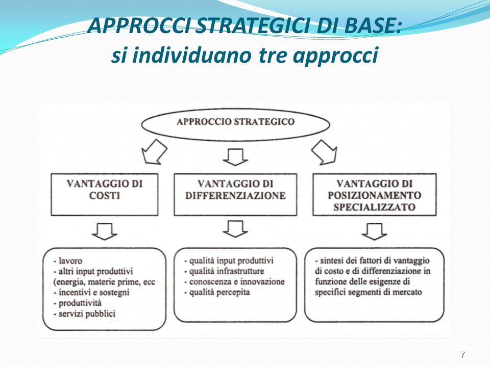 APPROCCI STRATEGICI DI BASE: si individuano tre approcci 7