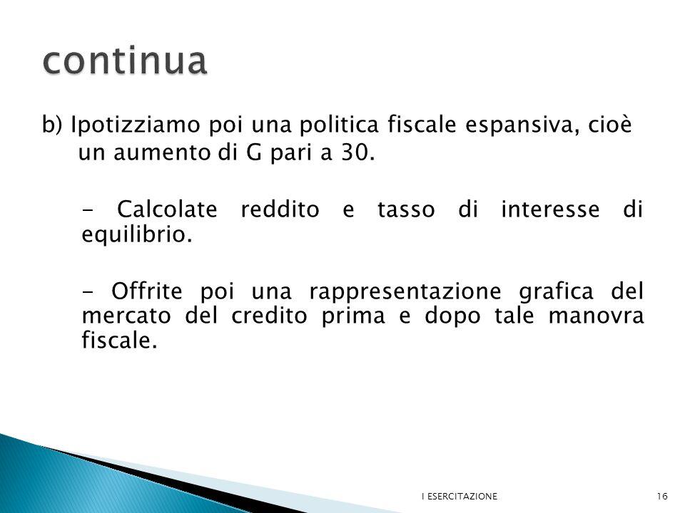 b) Ipotizziamo poi una politica fiscale espansiva, cioè un aumento di G pari a 30.