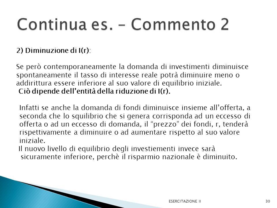 2) Diminuzione di I(r): Se però contemporaneamente la domanda di investimenti diminuisce spontaneamente il tasso di interesse reale potrà diminuire meno o addirittura essere inferiore al suo valore di equilibrio iniziale.