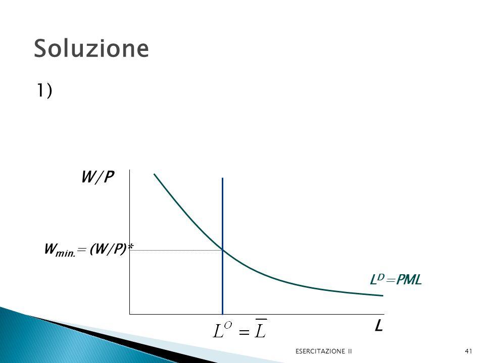 1) ESERCITAZIONE II41 Soluzione L W/P L D =PML W min. = (W/P)*