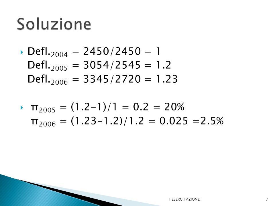  Defl. 2004 = 2450/2450 = 1 Defl. 2005 = 3054/2545 = 1.2 Defl.