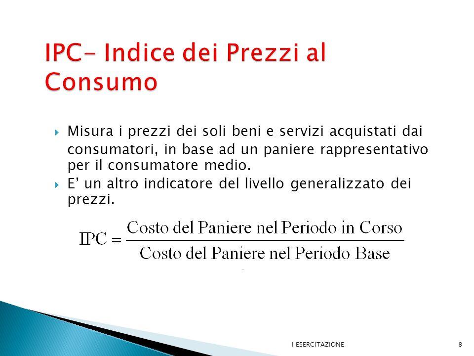  Costo del paniere nell'anno base: 20x10€ +10x15€ = 200 + 150 = € 350  Costo del paniere nel 2005: 20x12€ +10x18€ = 240 + 180 = € 420  Costo del paniere nel 2006: 20x15€ +10x15€ = 300 + 150 = € 450  IPC 2004 = 350/350 = 1  IPC 2005 = 420/350 = 1,2  IPC 2006 = 450/350 = 1,28  π 2005 = (IPC 2005 - IPC 2004 )/ IPC 2004 ==(1,2-1)/1 = 0.2  π 2006 = (IPC 2006 - IPC 2005 )/ IPC 2005 = (1,28-1,2)/1,2 = 0.066 I ESERCITAZIONE9