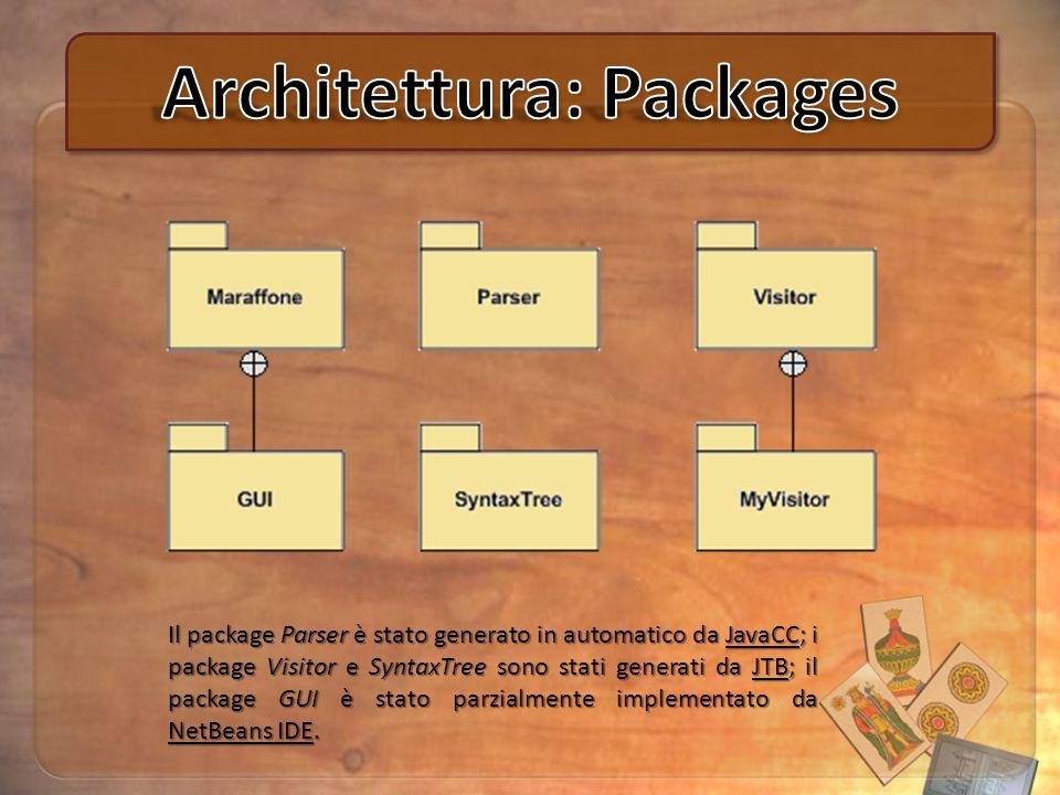 Il package Parser è stato generato in automatico da JavaCC; i package Visitor e SyntaxTree sono stati generati da JTB; il package GUI è stato parzialmente implementato da NetBeans IDE.
