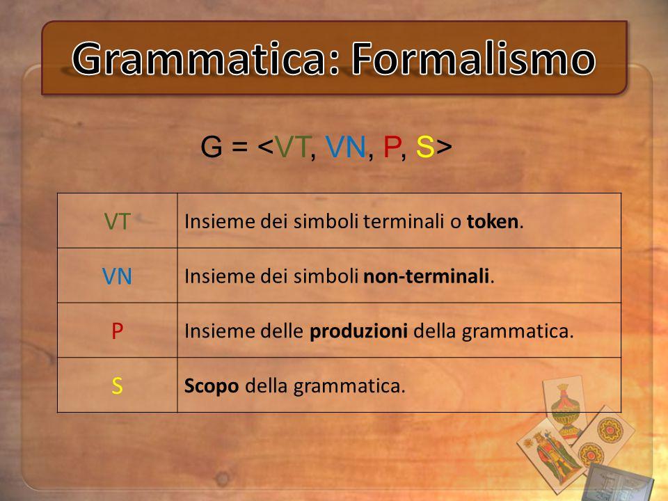 G = VT Insieme dei simboli terminali o token. VN Insieme dei simboli non-terminali. P Insieme delle produzioni della grammatica. S Scopo della grammat