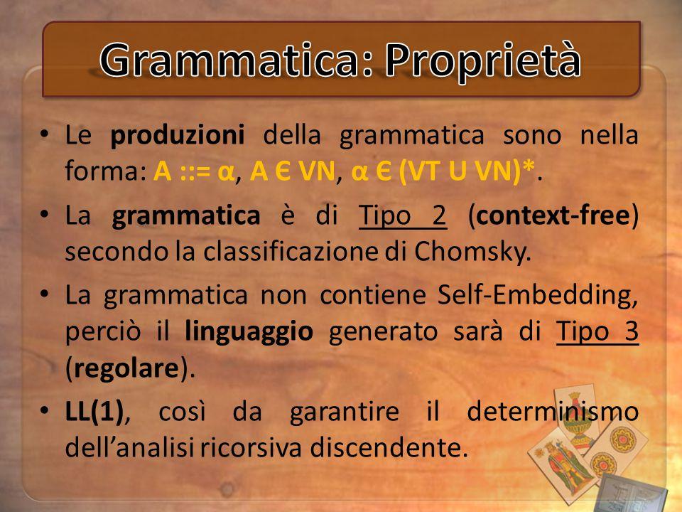 Le produzioni della grammatica sono nella forma: A ::= α, A Є VN, α Є (VT U VN)*. La grammatica è di Tipo 2 (context-free) secondo la classificazione