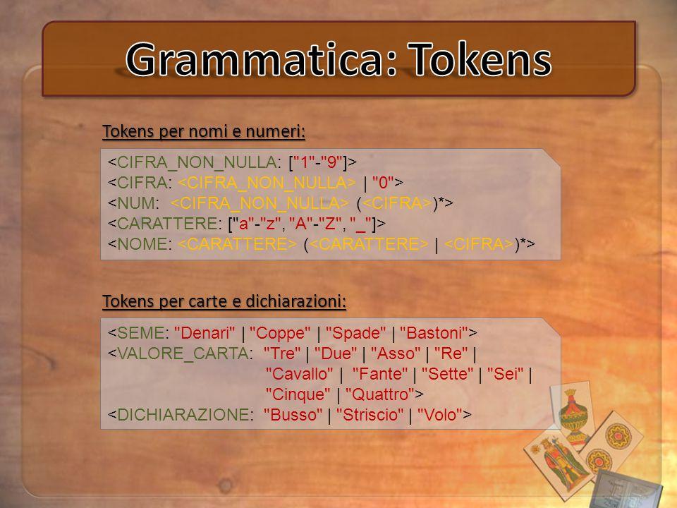 | 0 > ( )*> ( | )*> <VALORE_CARTA: Tre | Due | Asso | Re | Cavallo | Fante | Sette | Sei | Cinque | Quattro > Tokens per nomi e numeri: Tokens per carte e dichiarazioni: