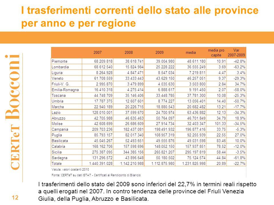 CERTeT I trasferimenti correnti dello stato alle province per anno e per regione 12 I trasferimenti dello stato del 2009 sono inferiori del 22,7% in termini reali rispetto a quelli erogati nel 2007.