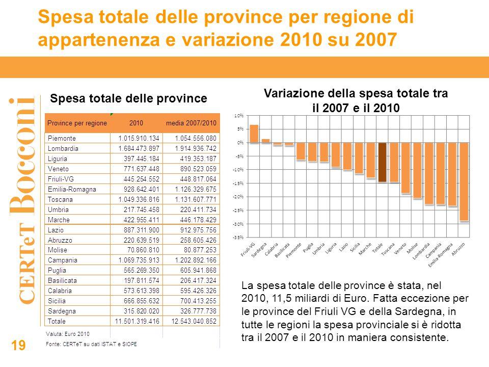 CERTeT 19 Spesa totale delle province per regione di appartenenza e variazione 2010 su 2007 Spesa totale delle province Variazione della spesa totale tra il 2007 e il 2010 La spesa totale delle province è stata, nel 2010, 11,5 miliardi di Euro.
