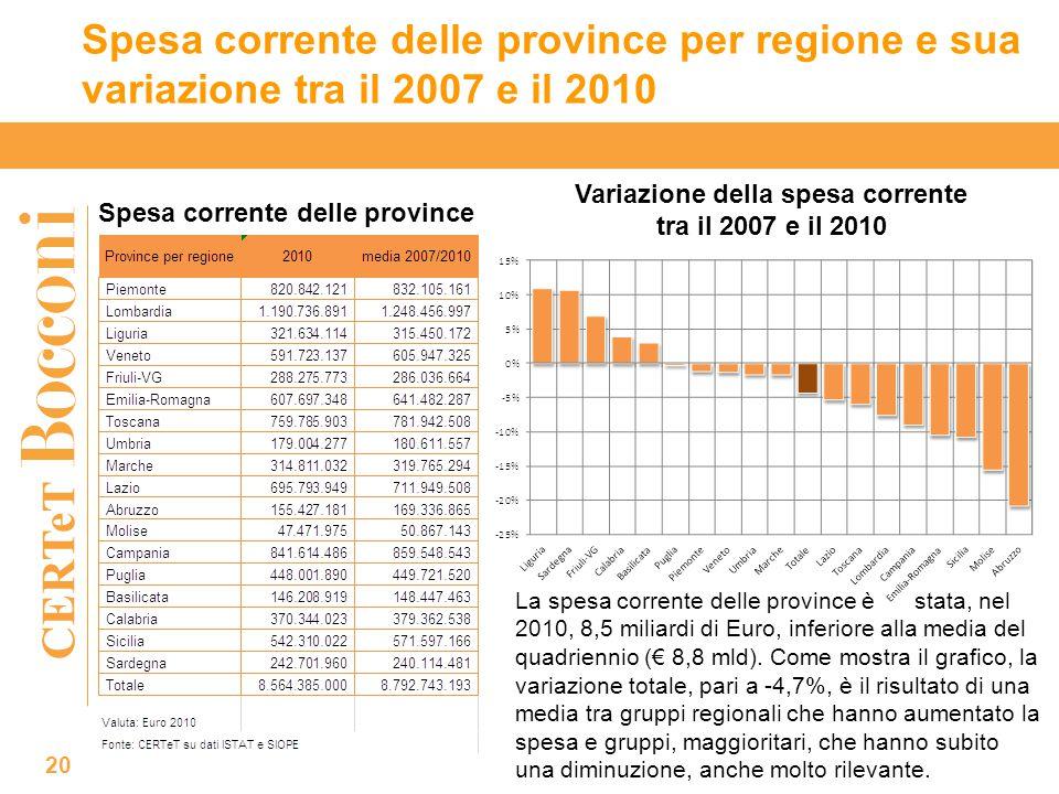 CERTeT Spesa corrente delle province per regione e sua variazione tra il 2007 e il 2010 20 Spesa corrente delle province Variazione della spesa corrente tra il 2007 e il 2010 La spesa corrente delle province è stata, nel 2010, 8,5 miliardi di Euro, inferiore alla media del quadriennio (€ 8,8 mld).