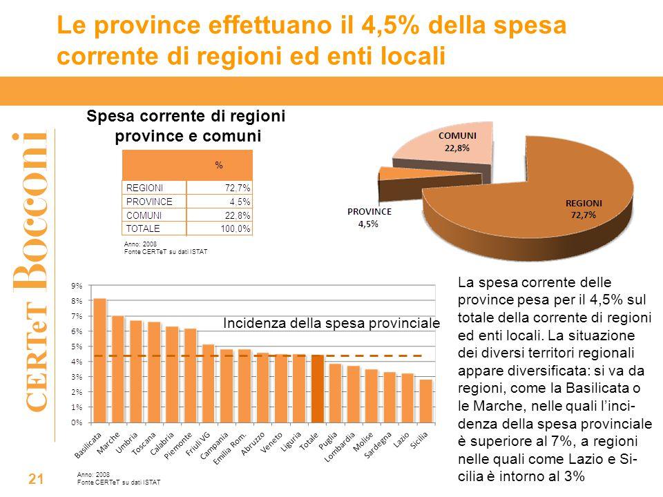 CERTeT Le province effettuano il 4,5% della spesa corrente di regioni ed enti locali La spesa corrente delle province pesa per il 4,5% sul totale della corrente di regioni ed enti locali.
