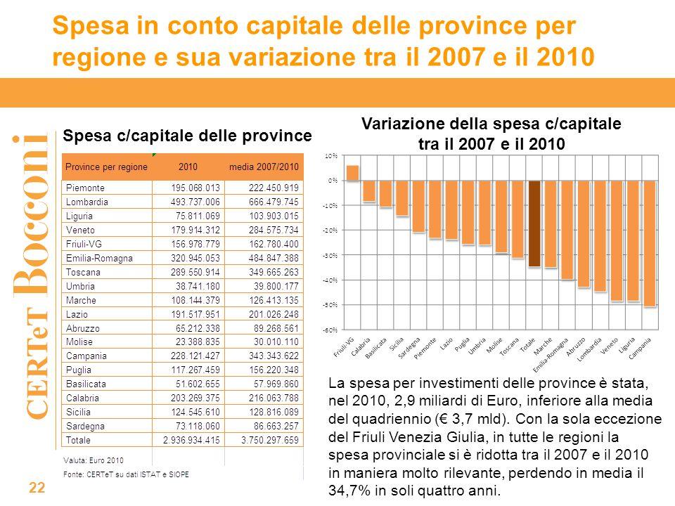 CERTeT Spesa in conto capitale delle province per regione e sua variazione tra il 2007 e il 2010 22 Spesa c/capitale delle province Variazione della spesa c/capitale tra il 2007 e il 2010 La spesa per investimenti delle province è stata, nel 2010, 2,9 miliardi di Euro, inferiore alla media del quadriennio (€ 3,7 mld).